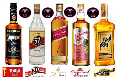 Bebidas mas vendidas mundialmente